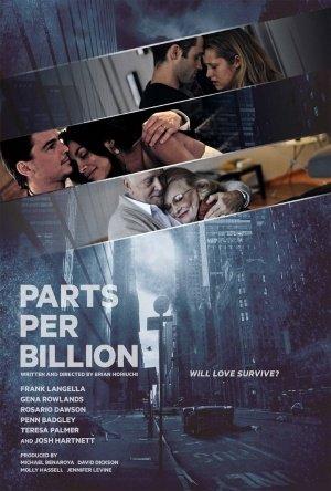 Parts per Billion